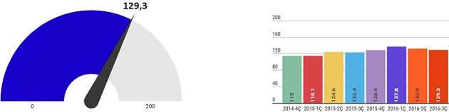 <a href='https://www.emlaktasondakika.com/haber-ara/?key=Gayrimenkul+sekt%c3%b6r%c3%bc'>Gayrimenkul sektörü</a>