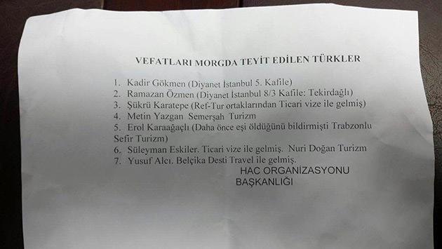 kabe'deki vinç kazasında ölen türk hacıların listesi