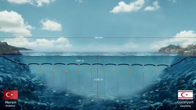 Denizin 250 metre altında ve askıda boru hattı