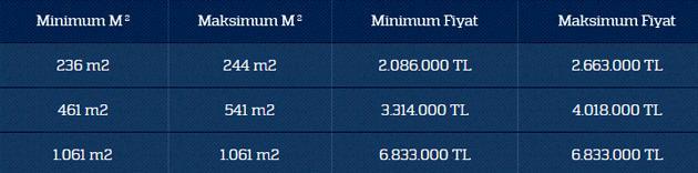 avrupa konutları kale ofis fiyat listesi