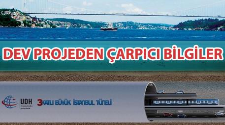 <a href='https://www.emlaktasondakika.com/haber-ara/?key=b%c3%bcy%c3%bck+istanbul+t%c3%bcneli'>büyük istanbul tüneli</a> nasıl olacak