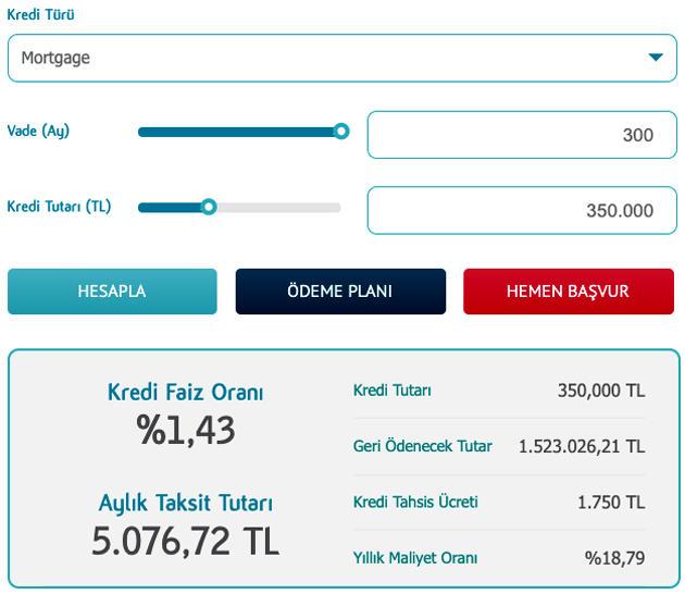 denizbank_konut_kredisi_mortgage