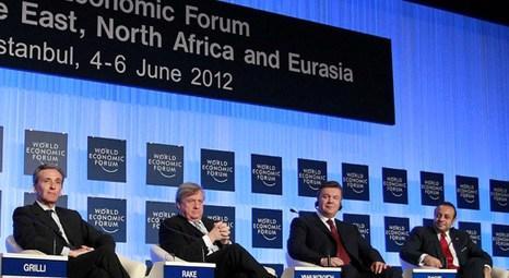 Gulf Capital ve Türk Orion Grup ortak oldu!