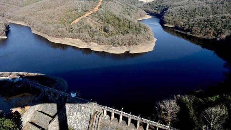 baraj doluluk oranı