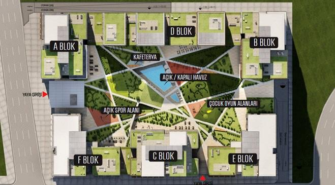 vartaş renovia projesinin vaziyet planı