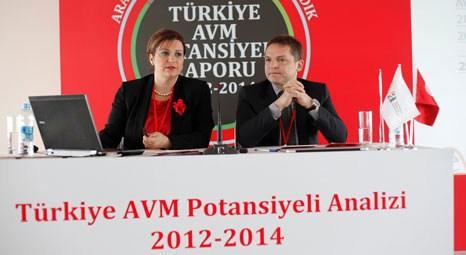 Türkiye'de 55 il henüz AVM ile tanışmadı