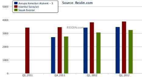 REIDIN PriceCheck Proje Geliştirici Fiyatları Karşılaştırma Servisi hizmete girdi!