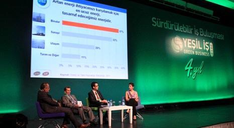 Capatect, Yeşil İş Konferansı'nda sürdürülebilir gelecek için yalıtımın önemini anlattı!