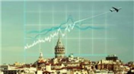 Borsa İstanbul ve Reidin, Uluslararası GYO Paneli 2013'ü düzenliyor!