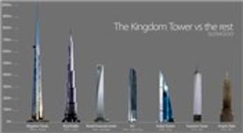 Dünyanın en yüksek binası, bilinenleri unutturacak!