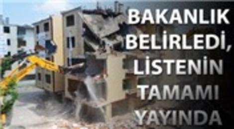 İstanbul'da riskli yapılar kim tarafından belirleniyor?