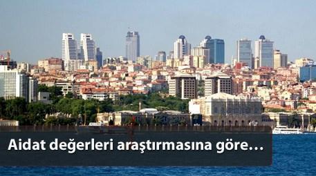 Konut aidatında da rekor İstanbul'un oldu!
