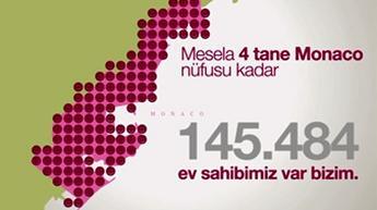 Sinpaş 40. yılını kutladı, müşterilerine teşekkür etti!