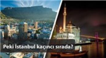 İşte dünyanın en güzel şehirleri!