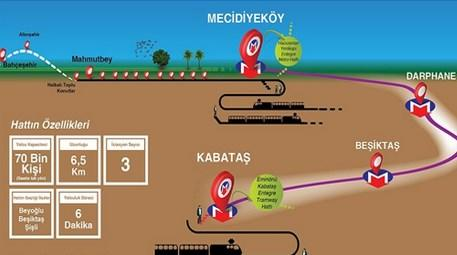 Kabataş-Mecidiyeköy-Mahmutbey metrosunda ilk adım!