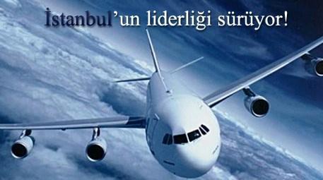 havacılık sektörü,