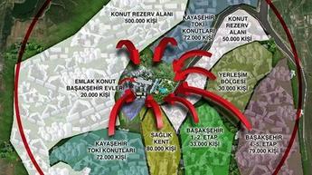 Türkiye'nin ilk planlı kent meydanının detayları açıklanıyor