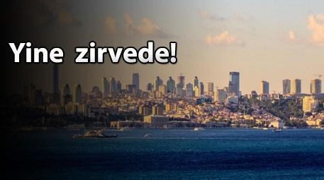 En çok istihdam İstanbul'da gerçekleşti!