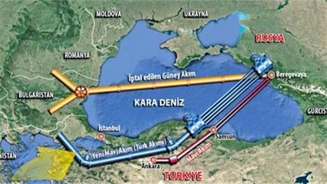 Türk Akımı Doğalgaz Boru Hattı Projesi