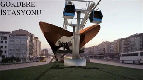 Bursa şehir içi teleferik projesi