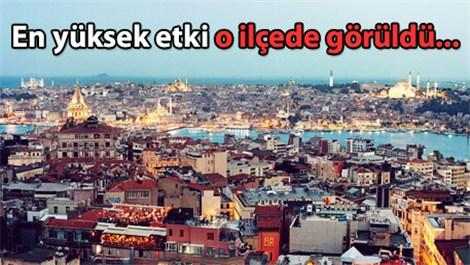 İstanbul Kentsel dönüşüm