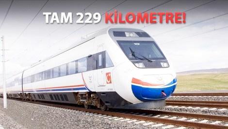 halkalı kapıkule hızlı tren projesinde kullanılan tren