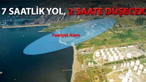 ambarlı ile topçular arasında çalışacak olan roro limanı projesinin inşa edileceği arsa