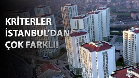 Ankara'daki beyaz yüksek binalar