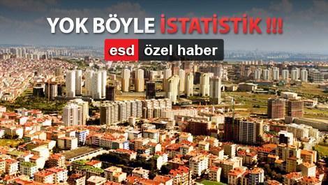 İstanbul tapu işlemlerinde 200 milyara koşuyor!