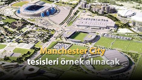 Gebze Fener City