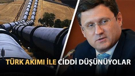 Rus Bakan: Türk Akımı'na Türkiye kadar ilgiliyiz!