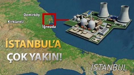 iğneada nükleer santrali