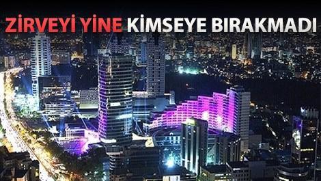 istanbul esentepe ofisler