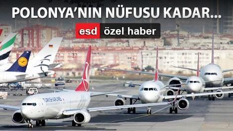 Havalimanları 3 ayda 36 milyon yolcuyu aştı!