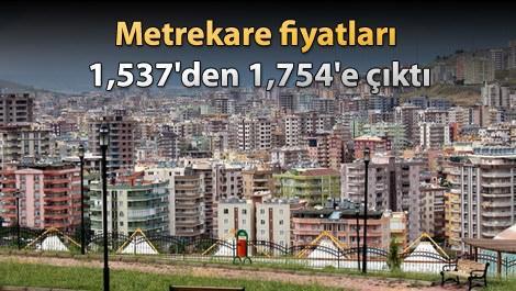 Türkiye Konut Fiyat Endeksi yüzde 0,79 arttı