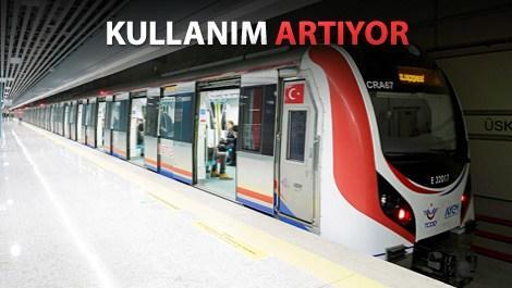 Marmaray 6 ayda 31 milyon yolcu taşıdı!