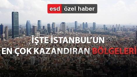 istanbul-konut-piyasasi