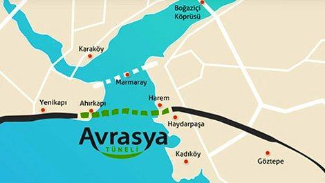 Bir Osmanlı Rüyası: Avrasya Tüneli