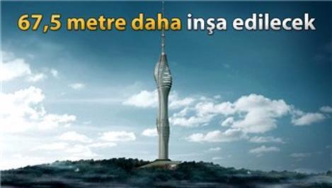 İşte Küçük Çamlıca TV-Radyo Kulesi'nin açılış tarihi!