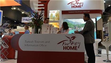 Avustralyalılar 'Turkey Home' standına büyük ilgi gösterdi