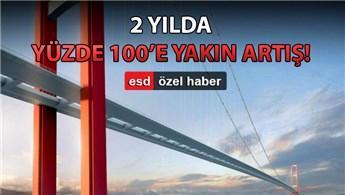 Çanakkale Köprüsü'nün temeli atıldı, arsa fiyatları uçtu!