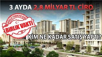 Emlak Konut'un Güçlü Türkiye Kampanyası sonuçlandı!
