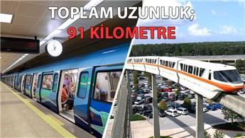 İBB, 6 yeni metro ve havaray için ihale tarihini açıkladı!
