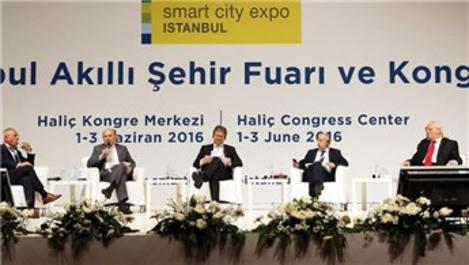 Smart Future Expo'da akıllı binalar konuşulacak