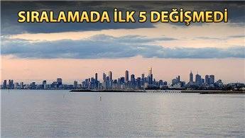 İşte dünyanın en yaşanabilir şehirleri!