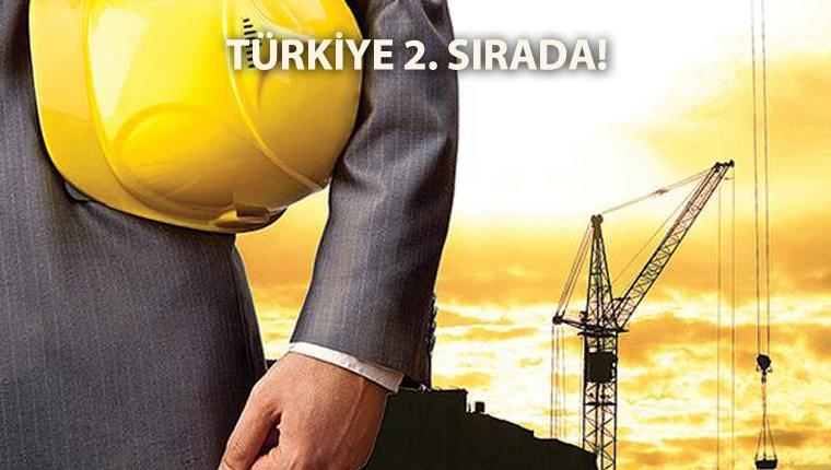 Türk müteahhitlerden uluslararası başarı!