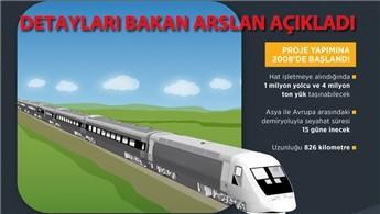 Bakü-Tiflis-Kars Demiryolu ay sonunda hizmete girecek