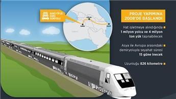 Bakü-Tiflis-Kars demiryolu 30 Ekim'de Kars'a varacak