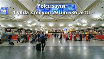İstanbul'dan 10 ayda 80 milyon yolcu geçti