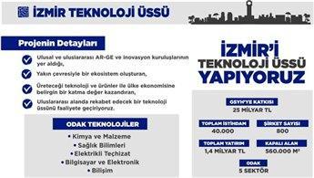 İzmir teknoloji üssü oluyor